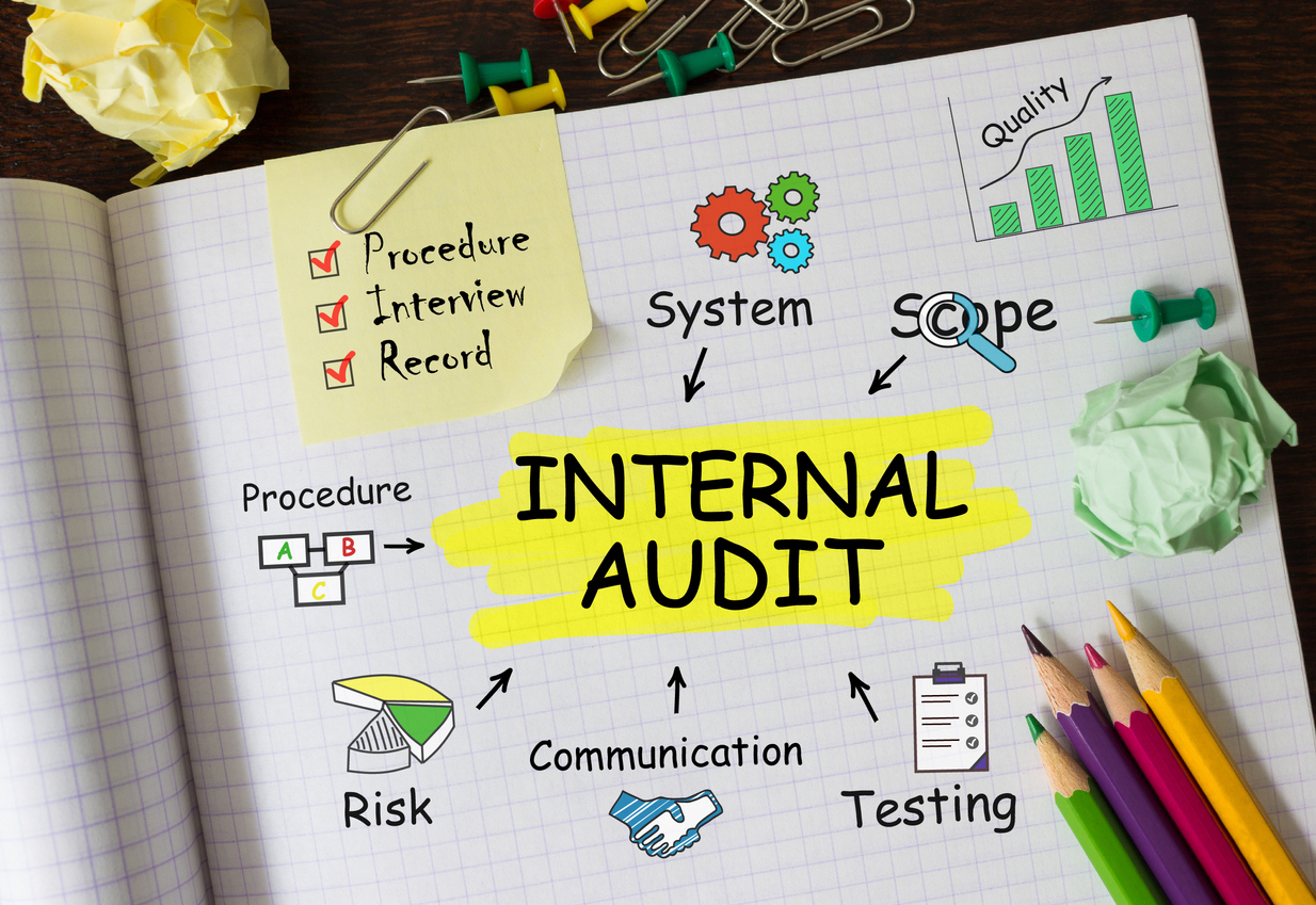 How to Ensure Effectiveness of Internal Audits
